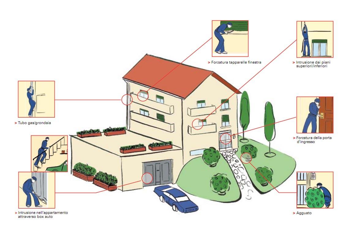 Monno serramenti come mettere in sicurezza la tua abitazione for Finestra basculante